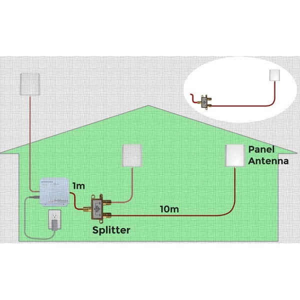 Kit de amplificador: 2ª antena interior Stella