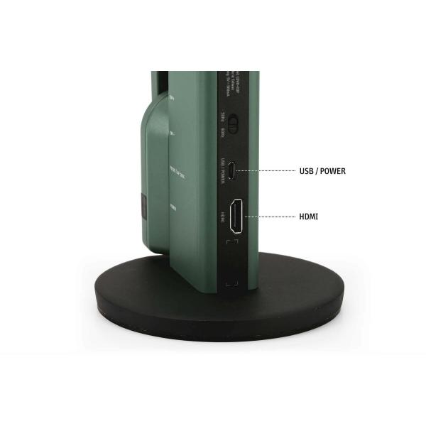 Modo Dual, HDMI y USB