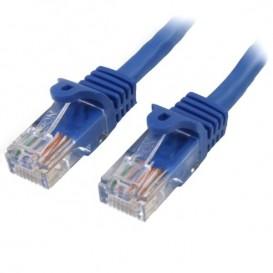 Cavo di Rete da 50cm Blu Cat5e Ethernet RJ45 Antigroviglio