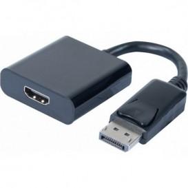 Convertidor Display Port a HDMI 20cm