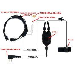 Micro-auricular laringófono