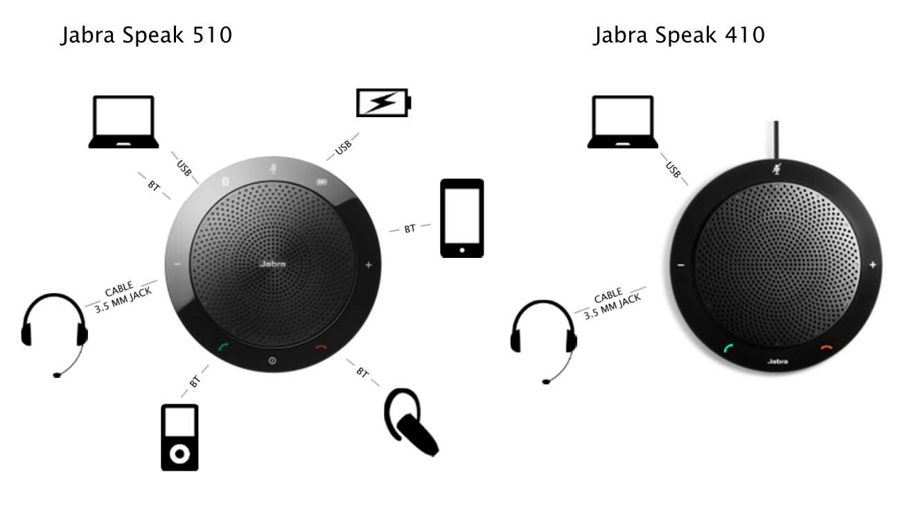 Speak510 1