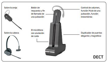 Auricular Plantronics para teléfonos DECT