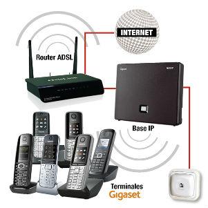 Cómo instalar su teléfono IP
