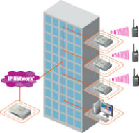 Walkie Talkie WiFi / IP