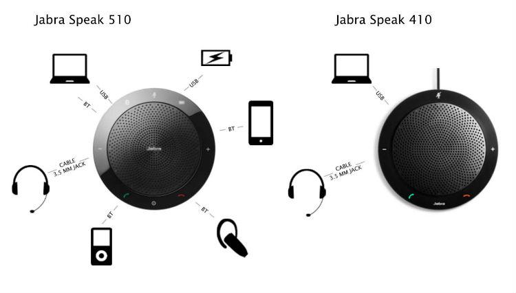 Jabra Speak 510 3