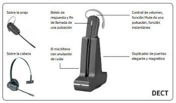Auricular inalámbrico para teléfonos DECT