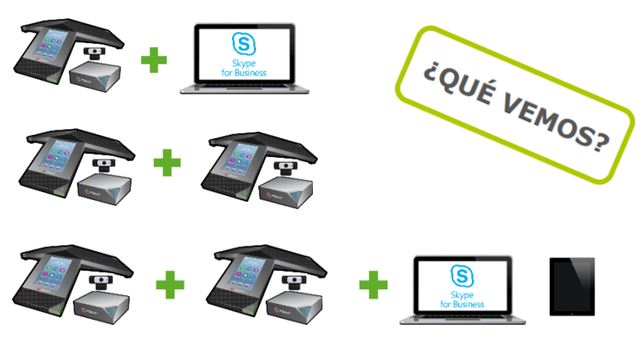 RealPresence Trío Skype for Bussines